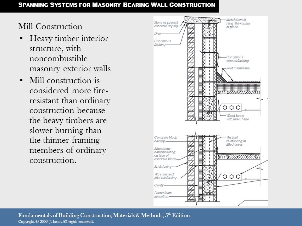 Fundamentals of Building Construction, Materials & Methods, 5 th Edition Copyright © 2009 J. Iano. All rights reserved. Mill Construction Heavy timber