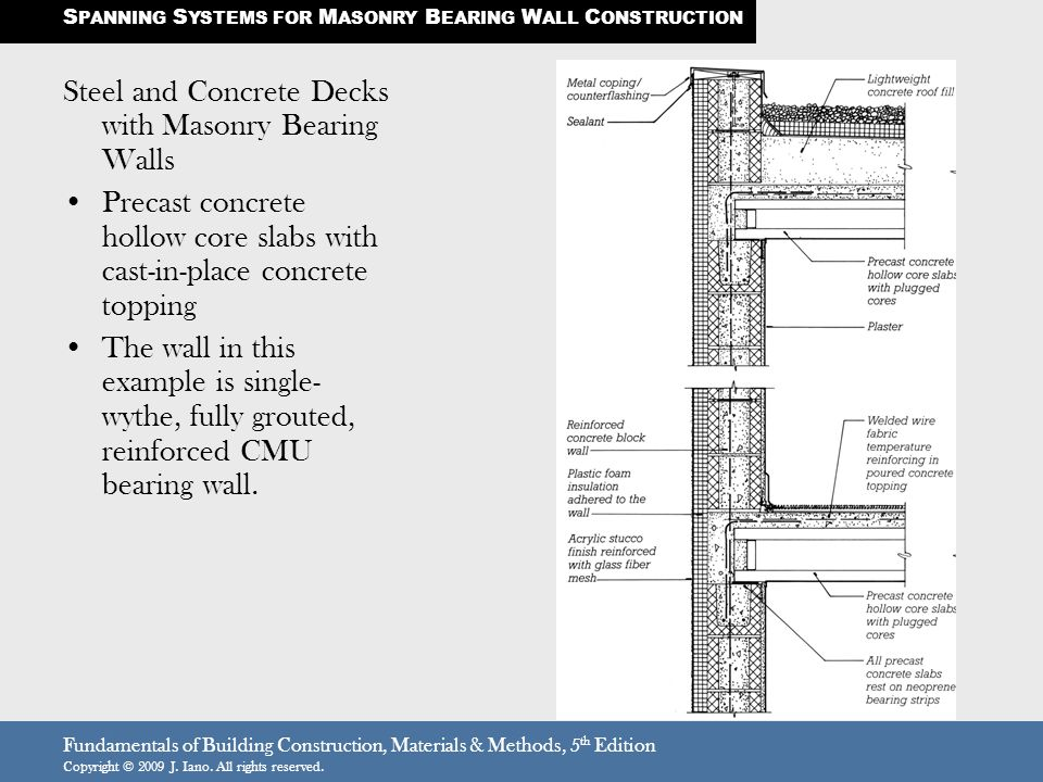 Fundamentals of Building Construction, Materials & Methods, 5 th Edition Copyright © 2009 J. Iano. All rights reserved. Steel and Concrete Decks with