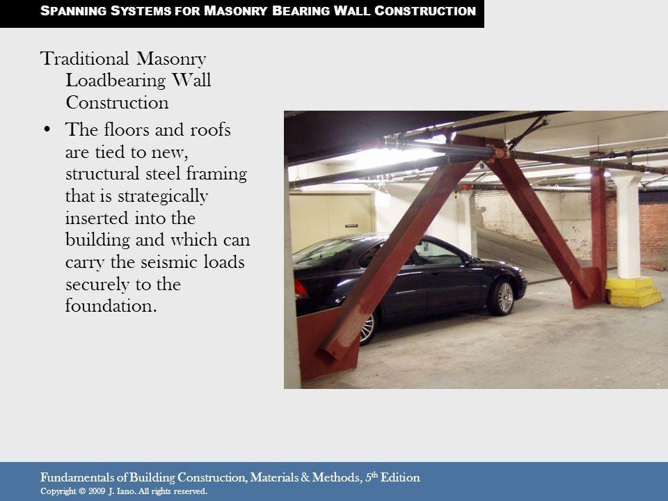 Fundamentals of Building Construction, Materials & Methods, 5 th Edition Copyright © 2009 J. Iano. All rights reserved. Traditional Masonry Loadbearin
