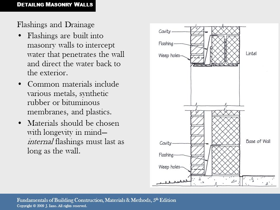 Fundamentals of Building Construction, Materials & Methods, 5 th Edition Copyright © 2009 J. Iano. All rights reserved. Flashings and Drainage Flashin