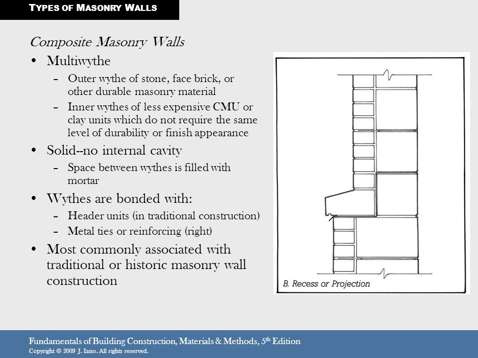Fundamentals of Building Construction, Materials & Methods, 5 th Edition Copyright © 2009 J. Iano. All rights reserved. Composite Masonry Walls Multiw