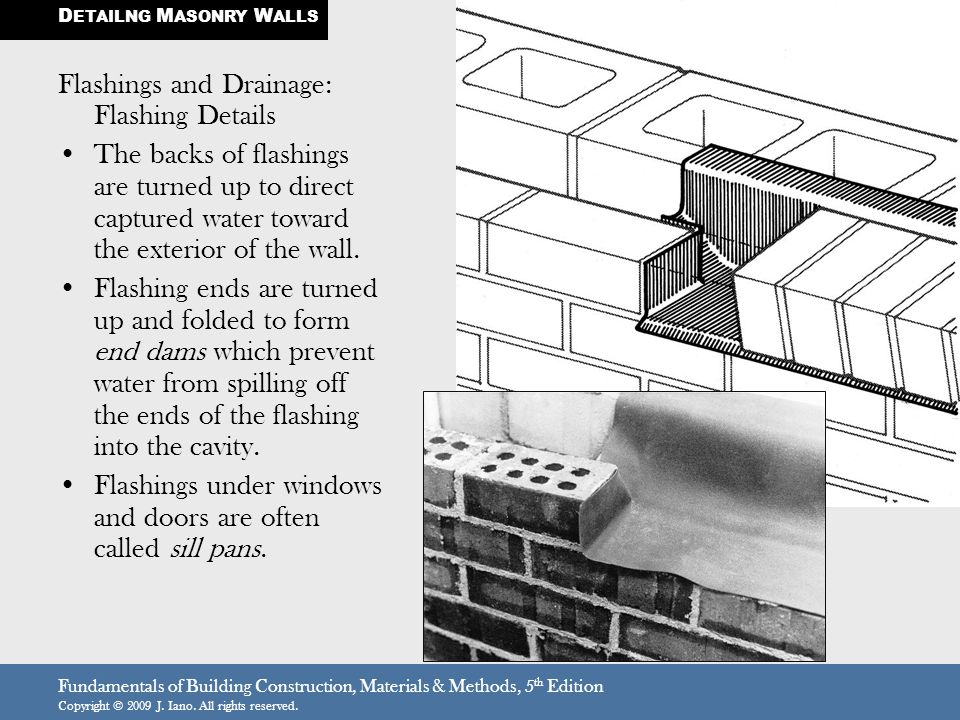 Fundamentals of Building Construction, Materials & Methods, 5 th Edition Copyright © 2009 J. Iano. All rights reserved. Flashings and Drainage: Flashi