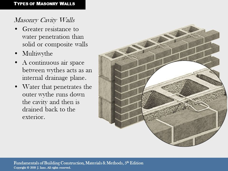 Fundamentals of Building Construction, Materials & Methods, 5 th Edition Copyright © 2009 J. Iano. All rights reserved. Masonry Cavity Walls Greater r