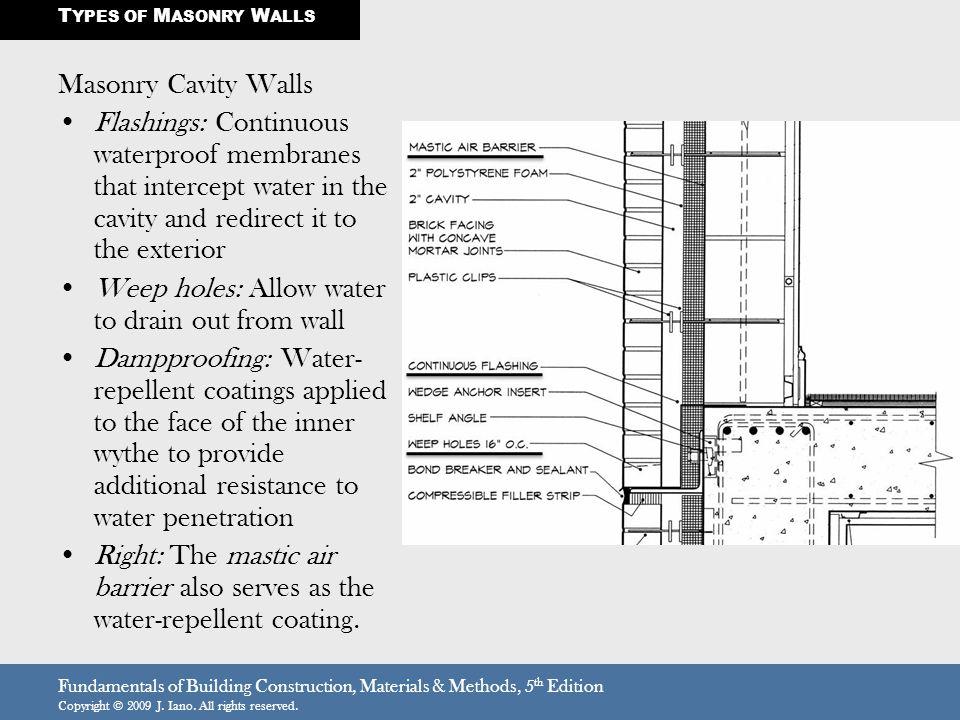 Fundamentals of Building Construction, Materials & Methods, 5 th Edition Copyright © 2009 J. Iano. All rights reserved. Masonry Cavity Walls Flashings