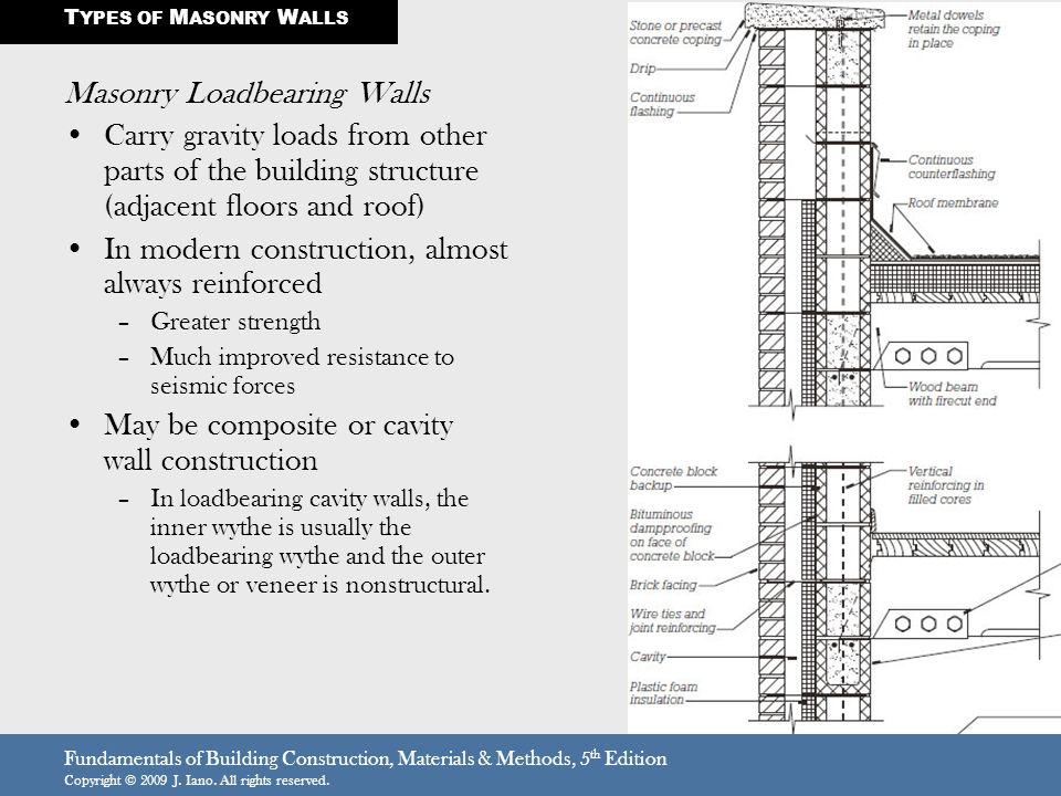 Fundamentals of Building Construction, Materials & Methods, 5 th Edition Copyright © 2009 J. Iano. All rights reserved. Masonry Loadbearing Walls Carr