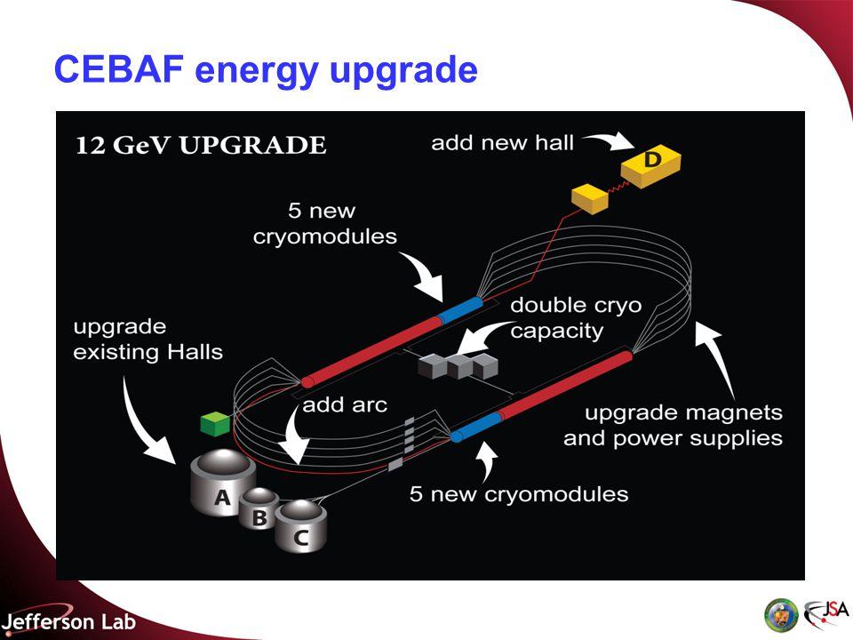 CEBAF energy upgrade