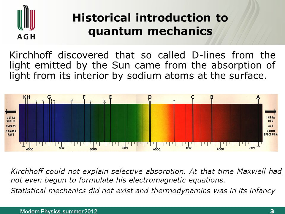 14 Modern Physics, summer 2012 Historical introduction to quantum mechanics Second contribution of Wien (more general observation) that on the basis of thermodynamics alone, one can show that Kirchhoff's function, or equivalently, the energy density function u(λ,T), is of the form: (1864-1928) But this is as far as thermodynamics can go; it cannot determine the function φ.