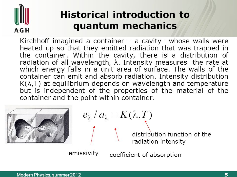 6 Modern Physics, summer 2012 Reflection and absorption Radiation Historical introduction to quantum mechanics A small hole cut into a cavity is the most popular and realistic example of the blackbody.