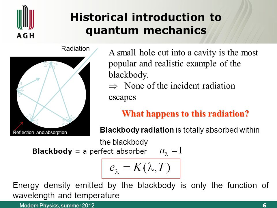 17 Modern Physics, summer 2012 Historical introduction to quantum mechanics This function fits very well the experimental data at long wavelengths (infrared) where Wien's function failed.