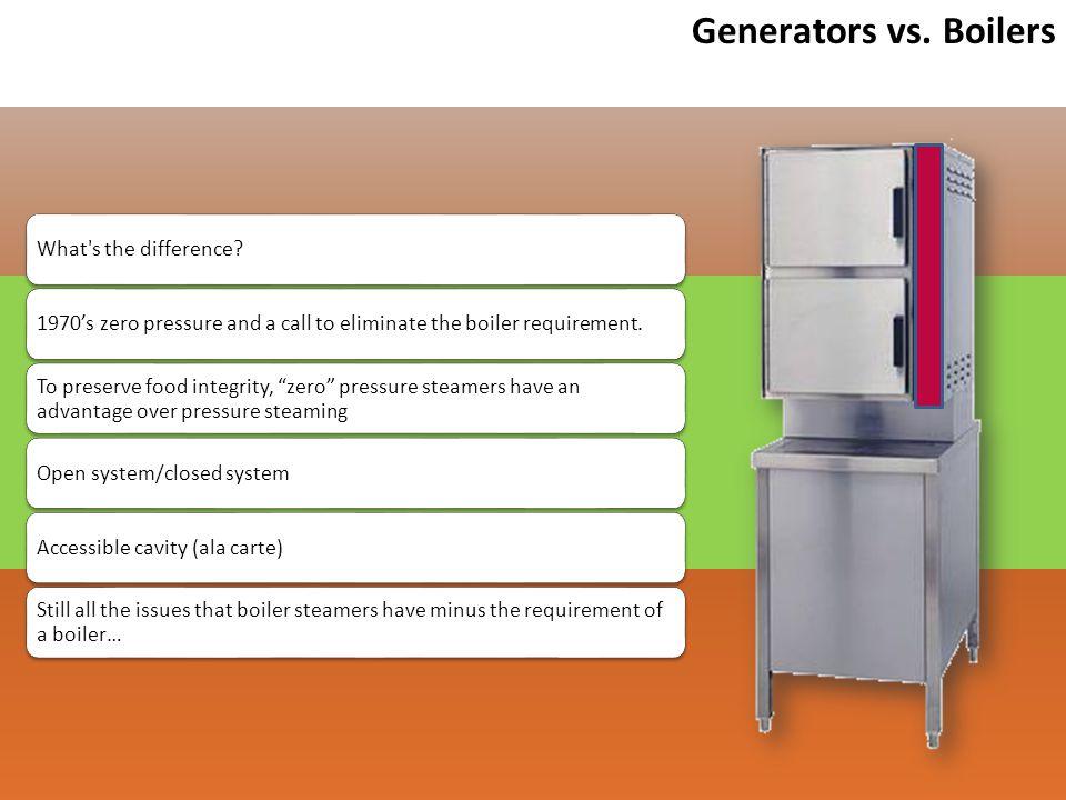 Generators vs.