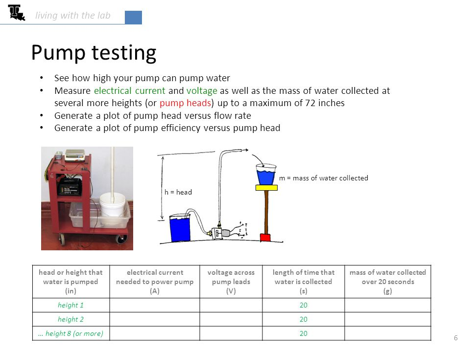 living with the lab Pump testing 6 See how high your pump can pump water Measure electrical current and voltage as well as the mass of water collected at several more heights (or pump heads) up to a maximum of 72 inches Generate a plot of pump head versus flow rate Generate a plot of pump efficiency versus pump head head or height that water is pumped (in) electrical current needed to power pump (A) voltage across pump leads (V) length of time that water is collected (s) mass of water collected over 20 seconds (g) height 120 height 220 … height 8 (or more)20 h = head m = mass of water collected