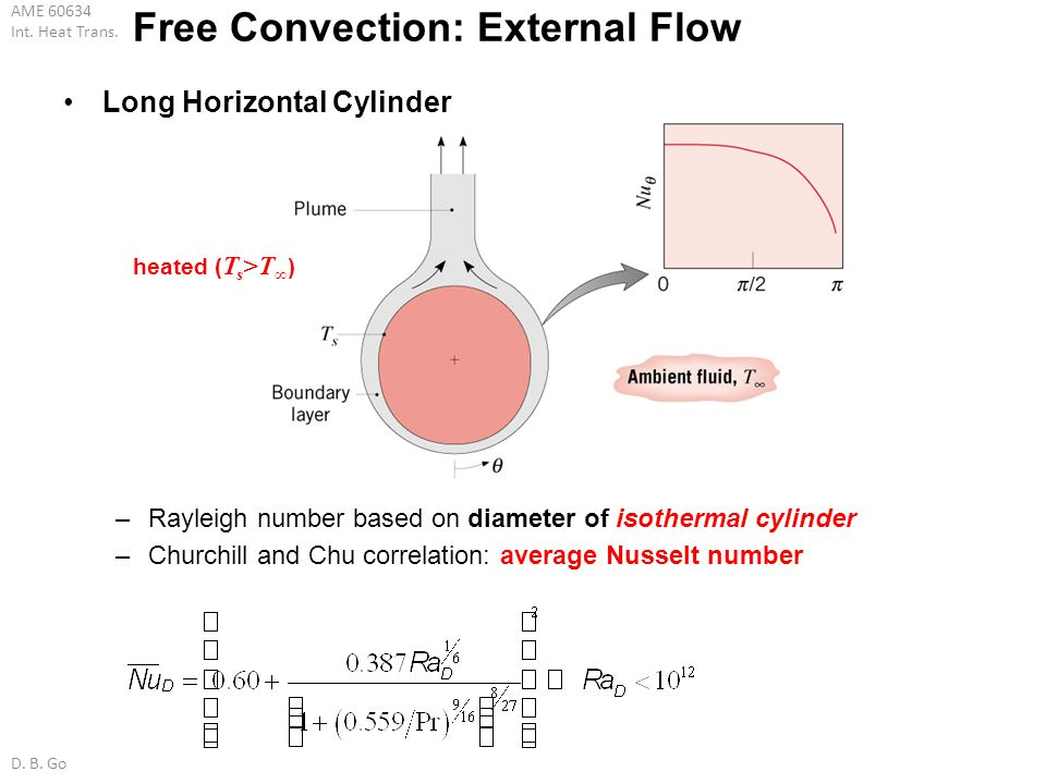 AME 60634 Int. Heat Trans. D. B. Go Free Convection: External Flow Long Horizontal Cylinder –Rayleigh number based on diameter of isothermal cylinder
