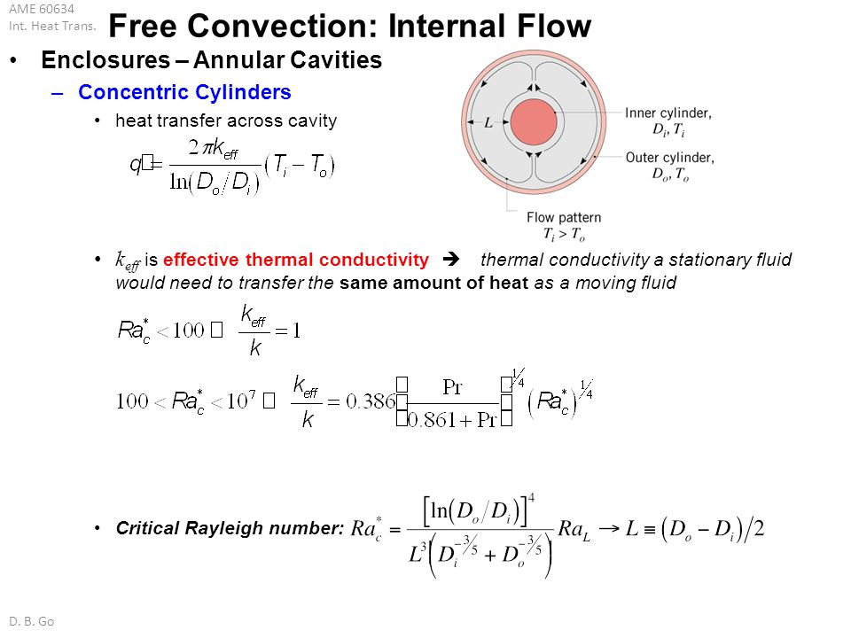 AME 60634 Int. Heat Trans. D. B. Go Free Convection: Internal Flow Enclosures – Annular Cavities –Concentric Cylinders heat transfer across cavity k e