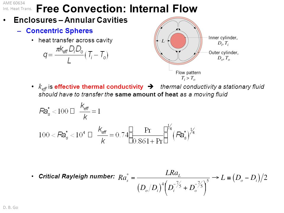 AME 60634 Int. Heat Trans. D. B. Go Free Convection: Internal Flow Enclosures – Annular Cavities –Concentric Spheres heat transfer across cavity k eff