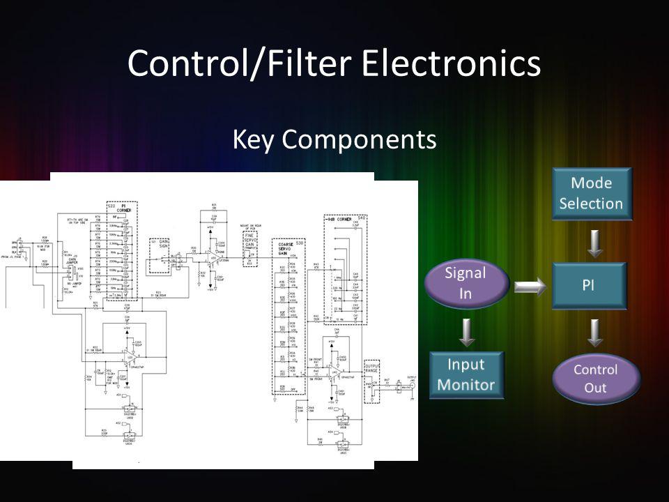 Control/Filter Electronics Key Components