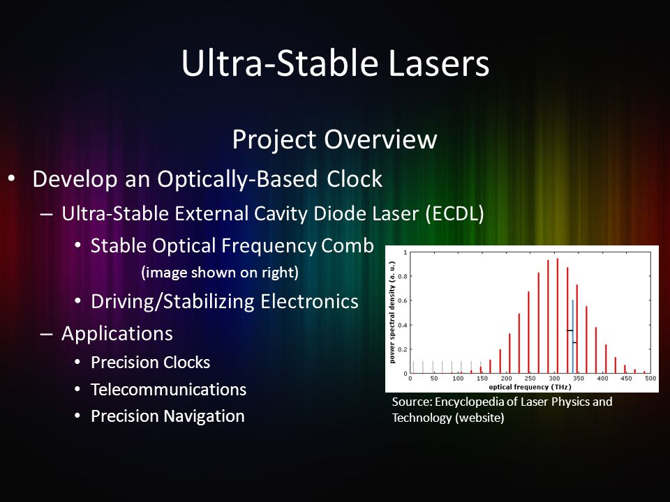 Ultra-Stable Lasers ECDL System Overview Key Components – External Cavity Diode Laser – Thermoelectric Control (TEC) – Power Supply (PSU) – Piezo-Electric Power Supply (PZT PS) – Diode Driver – Loop Control/Filter – Optics Current Controller