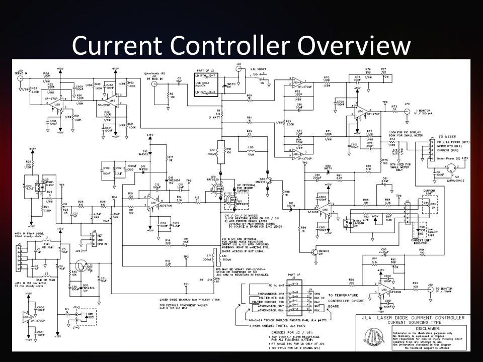 Current Controller Key Parts 1)Supply Source 2)Circuit Feedback 3)Current Line 4)Output to Diode
