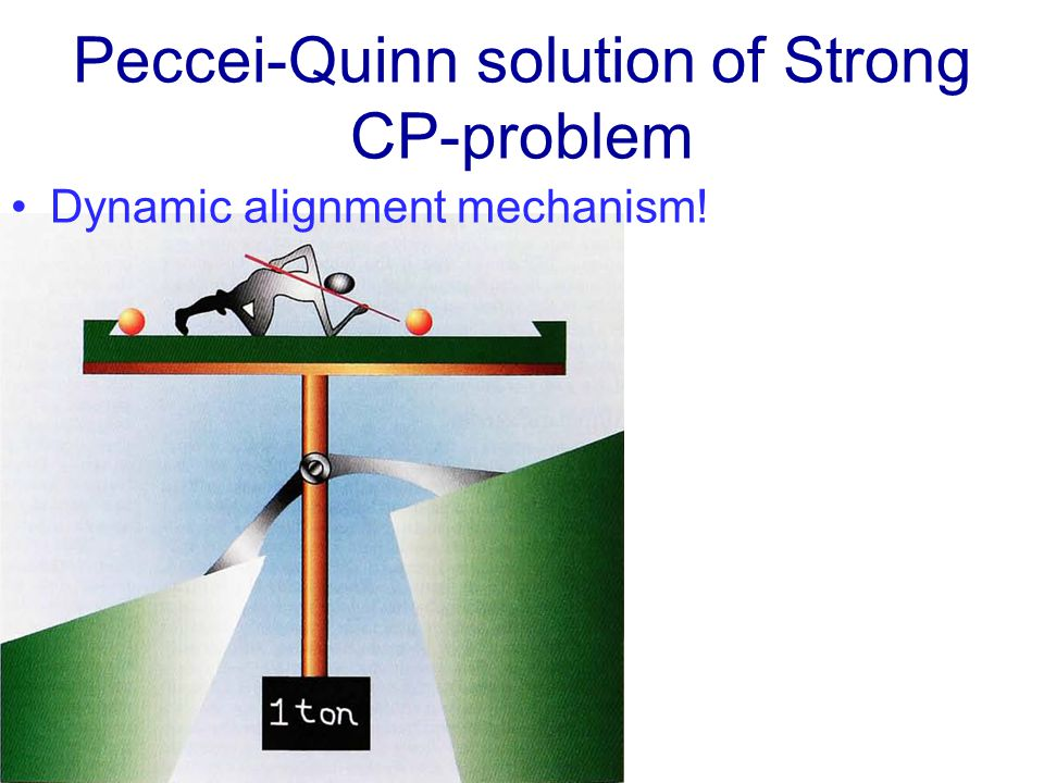 Peccei-Quinn solution of Strong CP-problem Dynamic alignment mechanism!