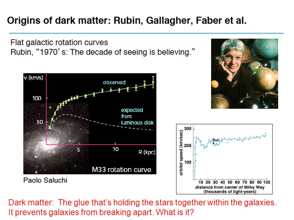 Dark matter: The glue that's holding the stars together within the galaxies.