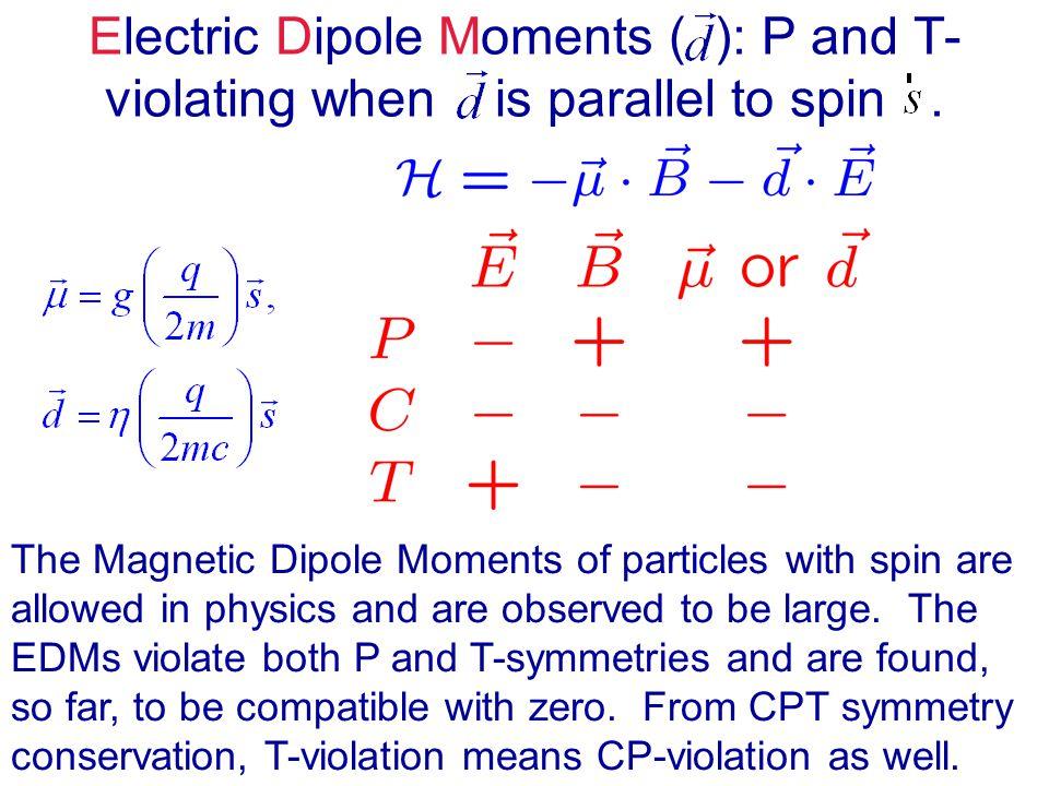 Strong CP-problem and neutron EDM Dimensional analysis (naïve) estimation of the neutron EDM: M.