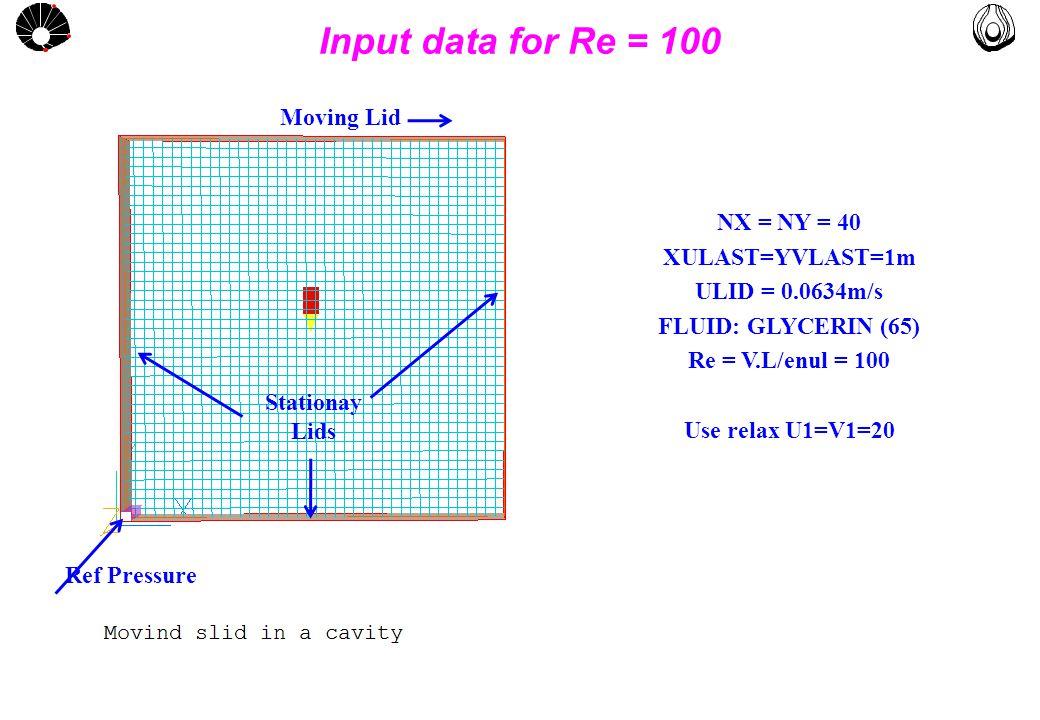 MULTLAB FEM-UNICAMP UNICAMP U velocity contours X Y q1