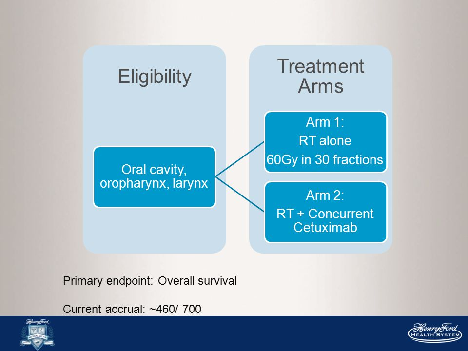 Primary endpoint: Overall survival Current accrual: ~460/ 700 Treatment Arms Eligibility Oral cavity, oropharynx, larynx Arm 1: RT alone 60Gy in 30 fractions Arm 2: RT + Concurrent Cetuximab