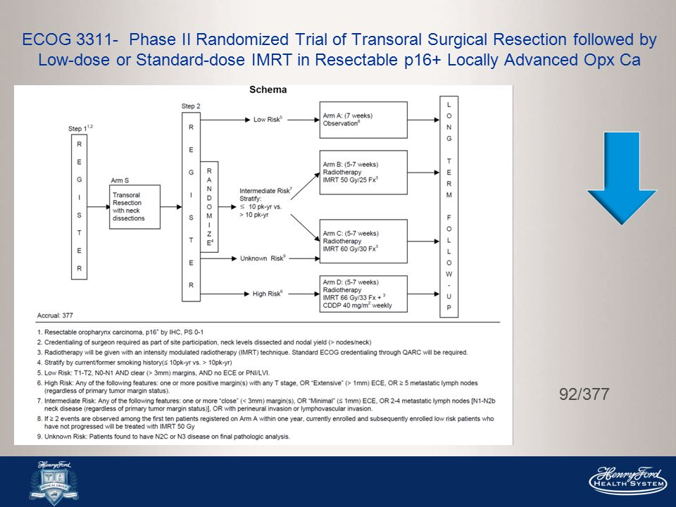 ECOG 3311- Phase II Randomized Trial of Transoral Surgical Resection followed by Low-dose or Standard-dose IMRT in Resectable p16+ Locally Advanced Opx Ca 92/377