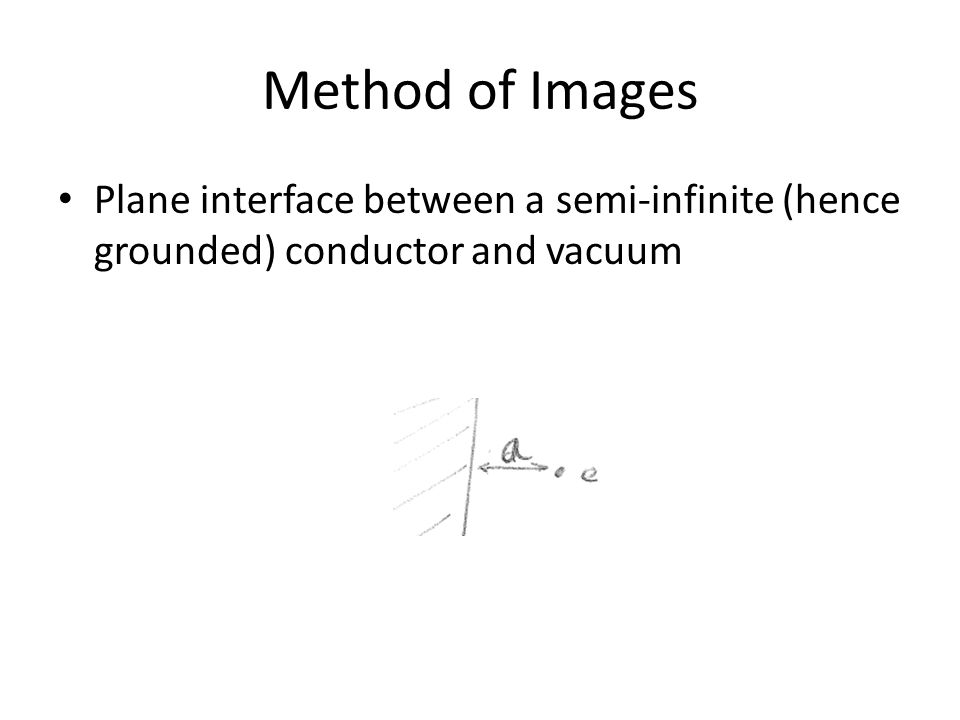 Method of Images Plane interface between a semi-infinite (hence grounded) conductor and vacuum