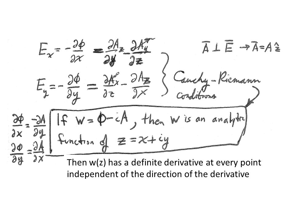 Then w(z) has a definite derivative at every point independent of the direction of the derivative
