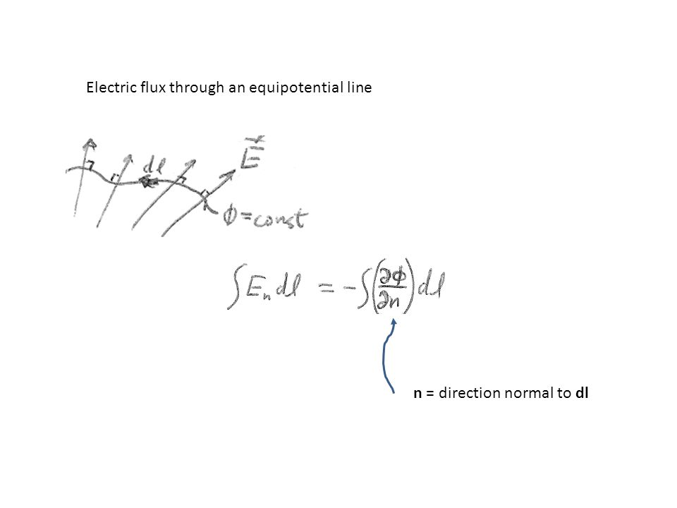 Electric flux through an equipotential line n = direction normal to dl