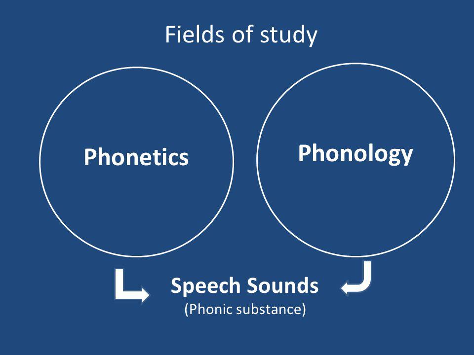 Fields of study Speech Sounds (Phonic substance) Phonetics Phonology