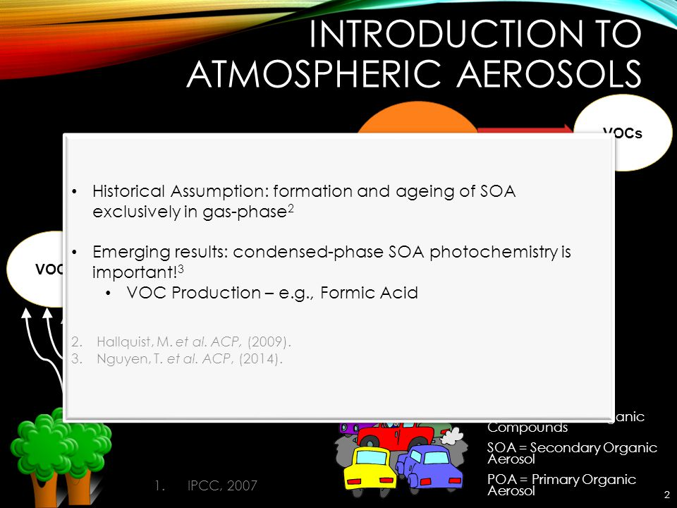 INTRODUCTION TO ATMOSPHERIC AEROSOLS 2 VOCs O 3,OH,NO 3 Seed Particle SOA POA VOCs = Volatile Organic Compounds SOA = Secondary Organic Aerosol POA =