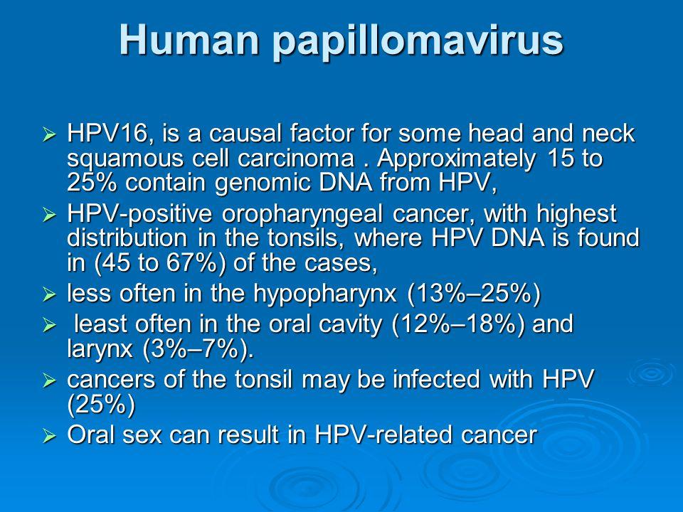 Epstein-Barr virus  Associated with nasopharyngeal cancer – high grade.