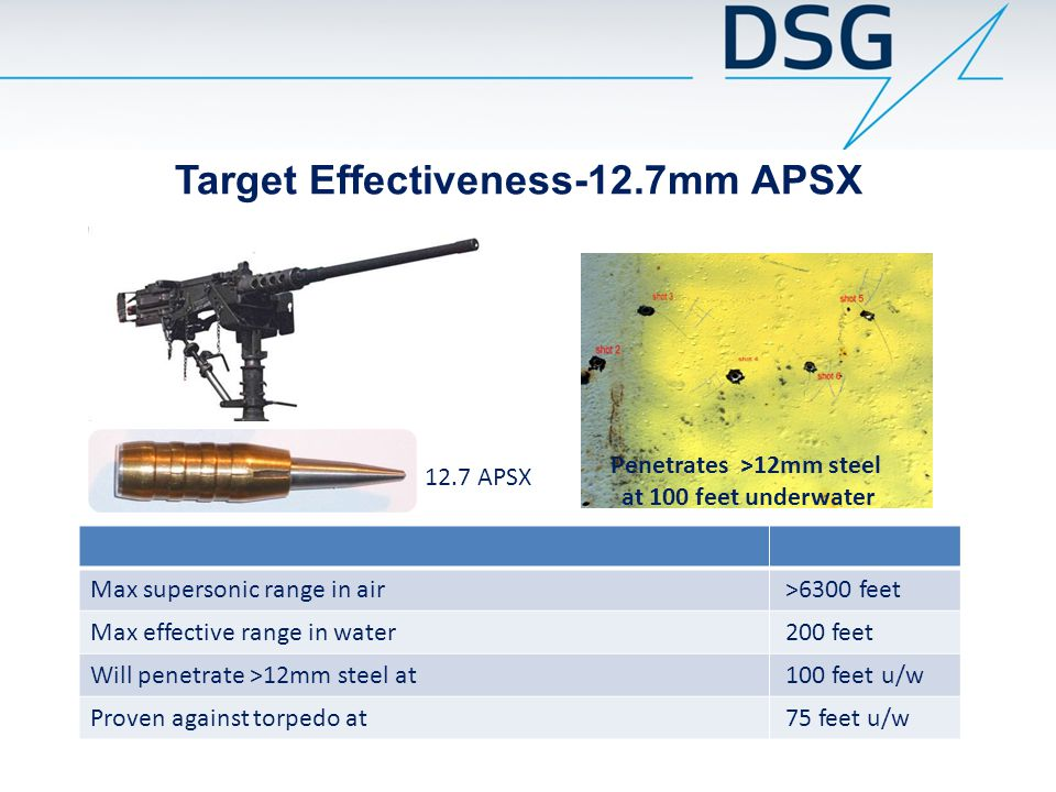 Target Effectiveness-12.7mm APSX Max supersonic range in air >6300 feet Max effective range in water 200 feet Will penetrate >12mm steel at 100 feet u