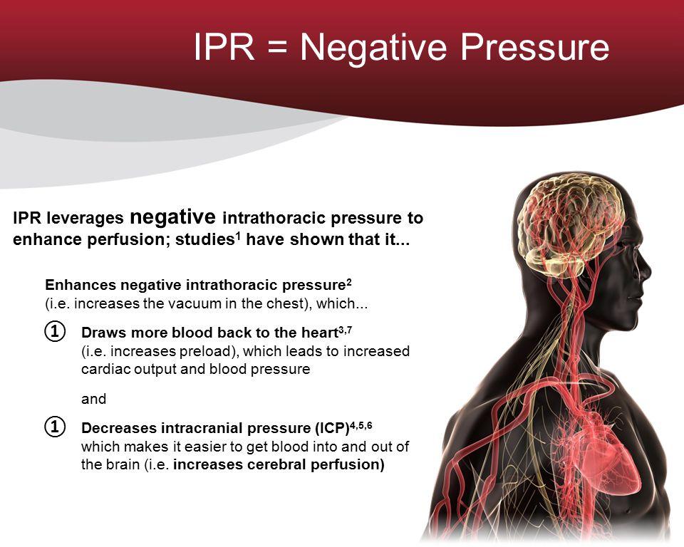 IPR = Negative Pressure IPR leverages negative intrathoracic pressure to enhance perfusion; studies 1 have shown that it... Enhances negative intratho