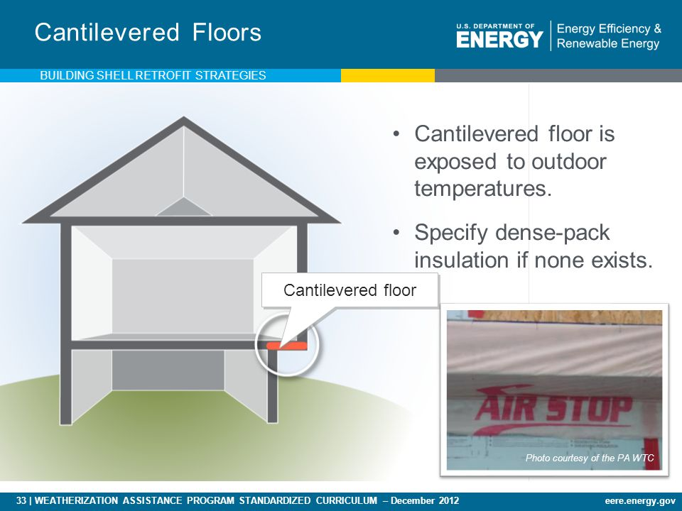 33 | WEATHERIZATION ASSISTANCE PROGRAM STANDARDIZED CURRICULUM – December 2012eere.energy.gov Cantilevered Floors Cantilevered floor is exposed to outdoor temperatures.