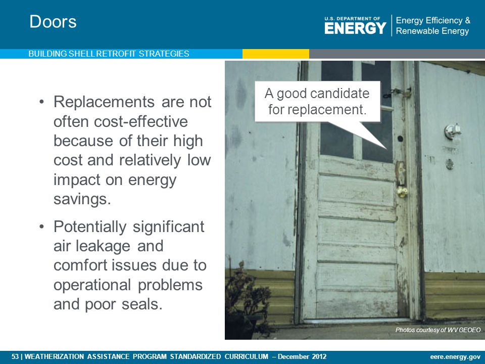 53 | WEATHERIZATION ASSISTANCE PROGRAM STANDARDIZED CURRICULUM – December 2012eere.energy.gov Doors Replacements are not often cost-effective because of their high cost and relatively low impact on energy savings.