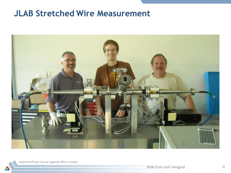JLAB Stretched Wire Measurement Advanced Photon Source Upgrade (APS-U) project 23 Slide from Josh Feingold