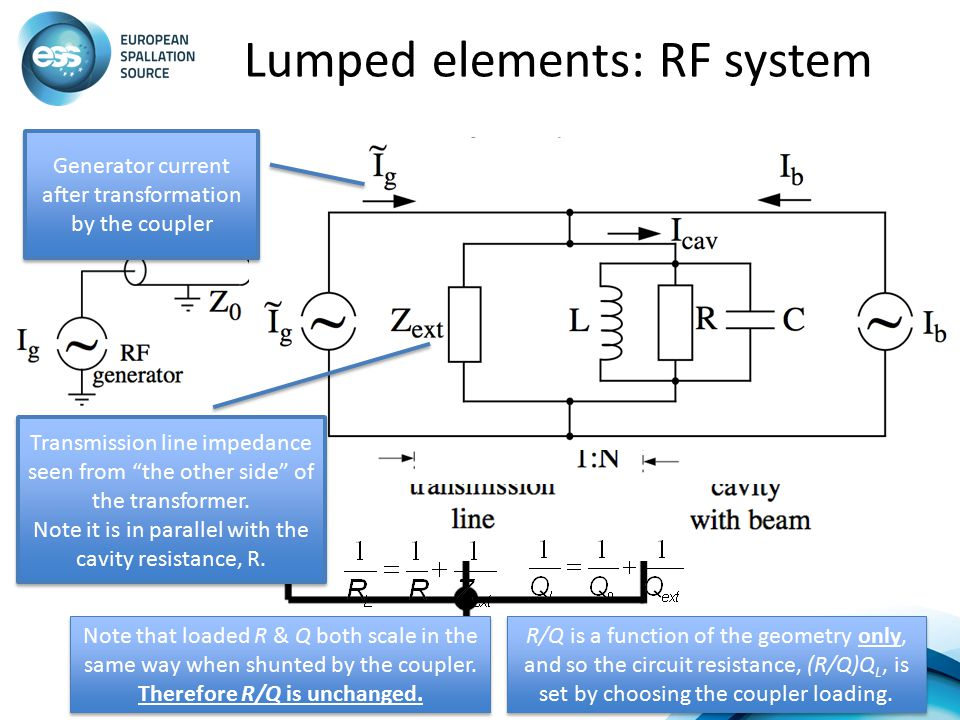 """Lumped elements: RF system Transmission line impedance seen from """"the other side"""" of the transformer. Note it is in parallel with the cavity resistanc"""