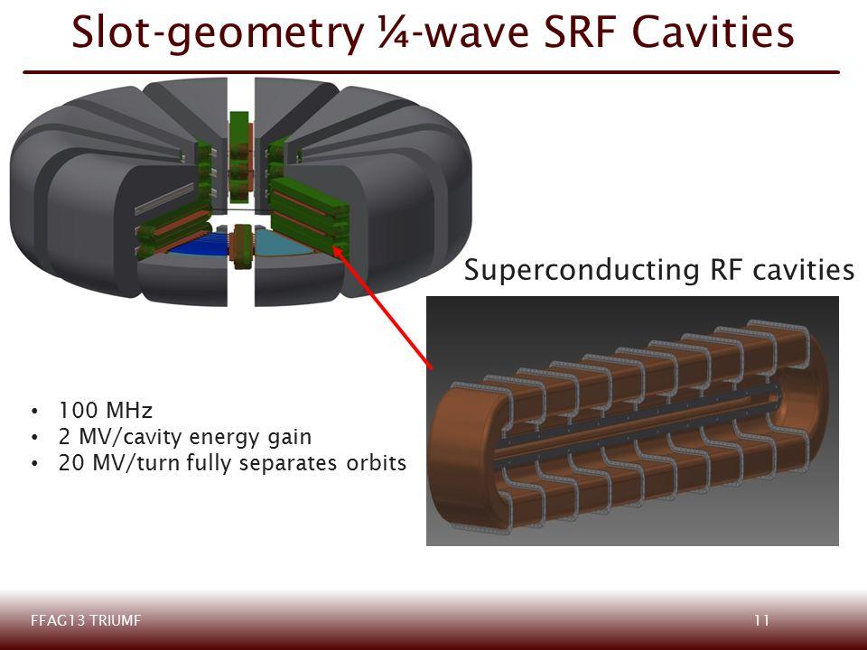 Slot-geometry ¼-wave SRF Cavities Superconducting RF cavities 100 MHz 2 MV/cavity energy gain 20 MV/turn fully separates orbits FFAG13 TRIUMF11