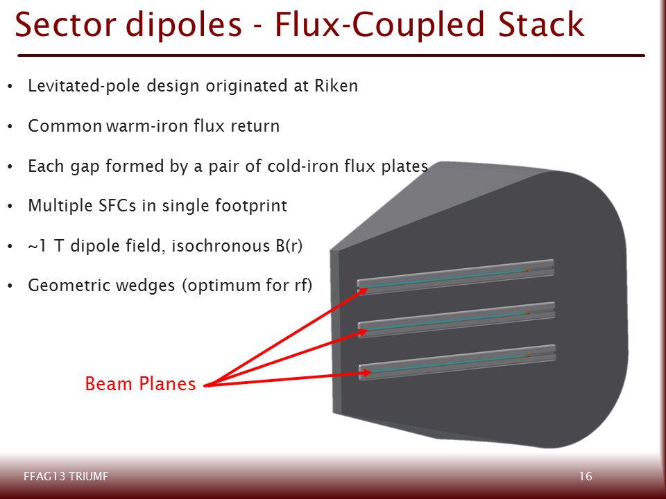 Sector dipoles - Flux-Coupled Stack Beam Planes Levitated-pole design originated at Riken Common warm-iron flux return Each gap formed by a pair of cold-iron flux plates Multiple SFCs in single footprint ~1 T dipole field, isochronous B(r) Geometric wedges (optimum for rf) FFAG13 TRIUMF16
