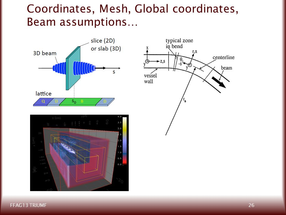 26FFAG13 TRIUMF Coordinates, Mesh, Global coordinates, Beam assumptions…