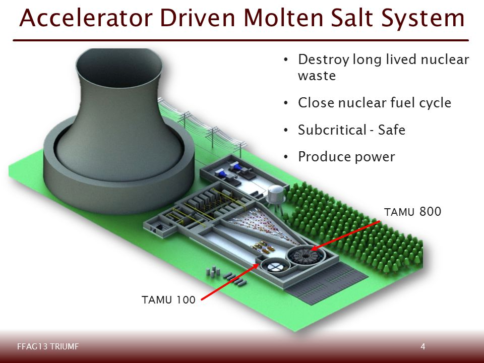 Accelerator Driven Molten Salt System Destroy long lived nuclear waste Close nuclear fuel cycle Subcritical - Safe Produce power TAMU 800 TAMU 100 FFAG13 TRIUMF4