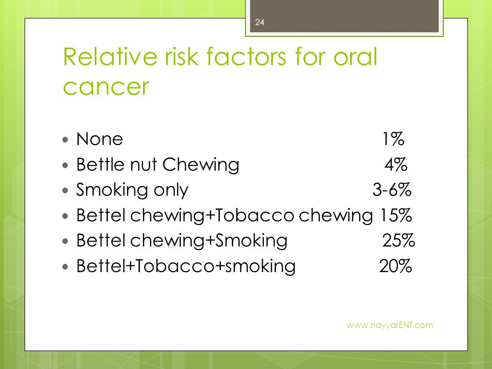 Relative risk factors for oral cancer None 1% Bettle nut Chewing 4% Smoking only 3-6% Bettel chewing+Tobacco chewing 15% Bettel chewing+Smoking 25% Be