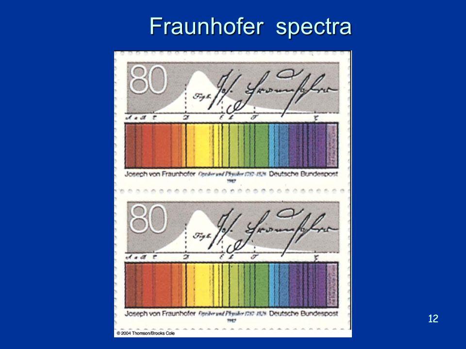 12 Fraunhofer spectra