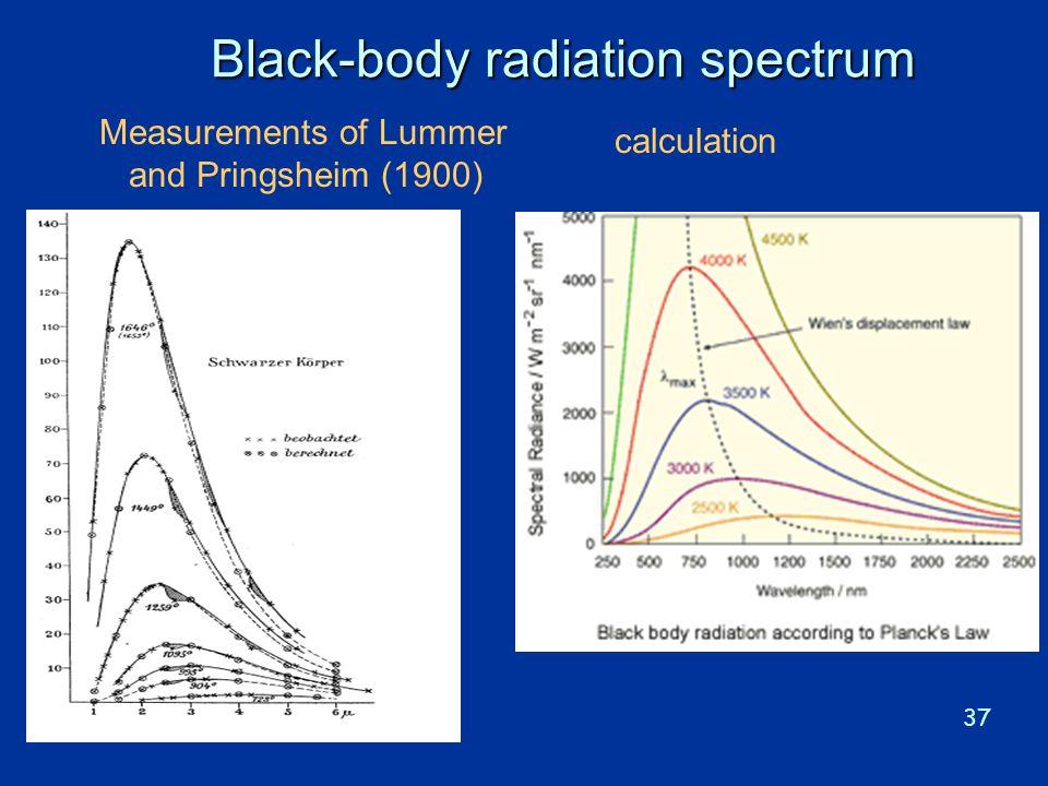 37 Black-body radiation spectrum Measurements of Lummer and Pringsheim (1900) calculation