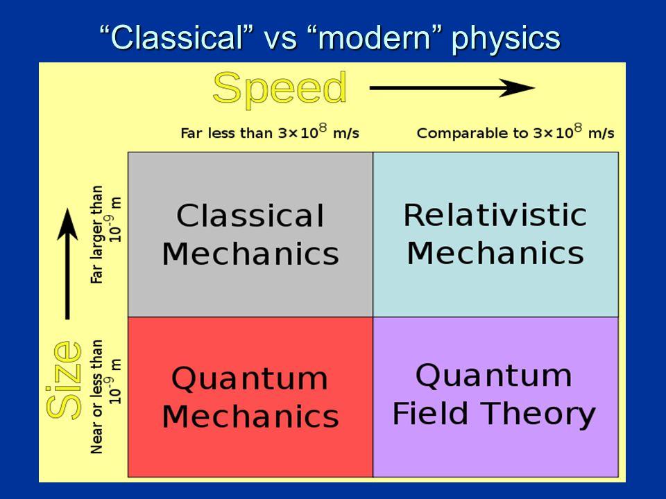 "5 ""Classical"" vs ""modern"" physics"