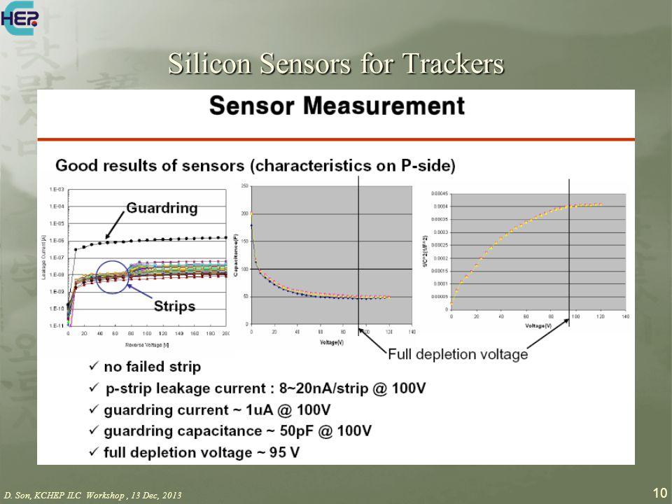 D. Son, KCHEP ILC Workshop, 13 Dec, 2013 10 Silicon Sensors for Trackers