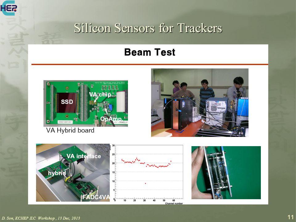 D. Son, KCHEP ILC Workshop, 13 Dec, 2013 11 Silicon Sensors for Trackers