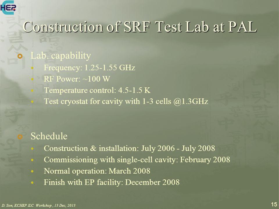 D. Son, KCHEP ILC Workshop, 13 Dec, 2013 15 Construction of SRF Test Lab at PAL  Lab.